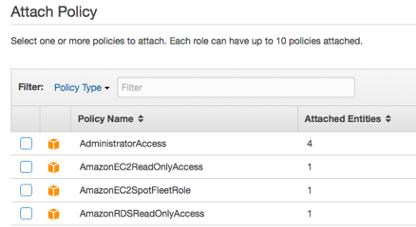 IAM5_Attatch policy